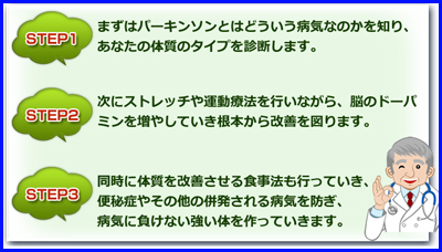 3step.jpg
